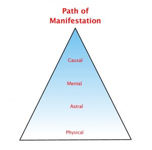 Path Of Manifestation